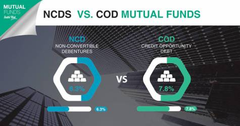 Non Convertible Debentures (NCDs) vs. Credit Opportunity Debt (COD) Mutual Funds